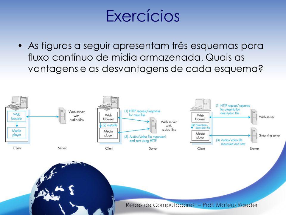 Redes de Computadores I – Prof. Mateus Raeder Exercícios •As figuras a seguir apresentam três esquemas para fluxo contínuo de mídia armazenada. Quais
