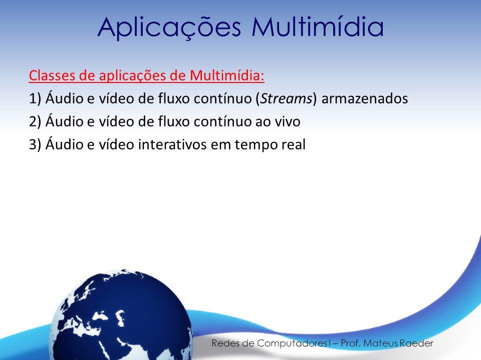 Redes de Computadores I – Prof. Mateus Raeder Aplicações Multimídia Classes de aplicações de Multimídia: 1) Áudio e vídeo de fluxo contínuo (Streams)