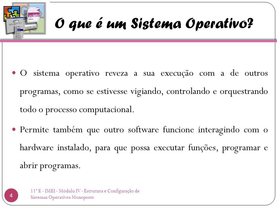 O que é um Sistema Operativo. O S.O.
