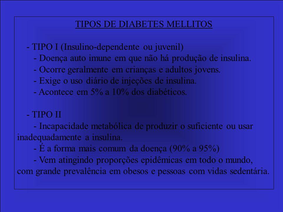 TIPOS DE DIABETES MELLITOS - TIPO I (Insulino-dependente ou juvenil) - Doença auto imune em que não há produção de insulina. - Ocorre geralmente em cr