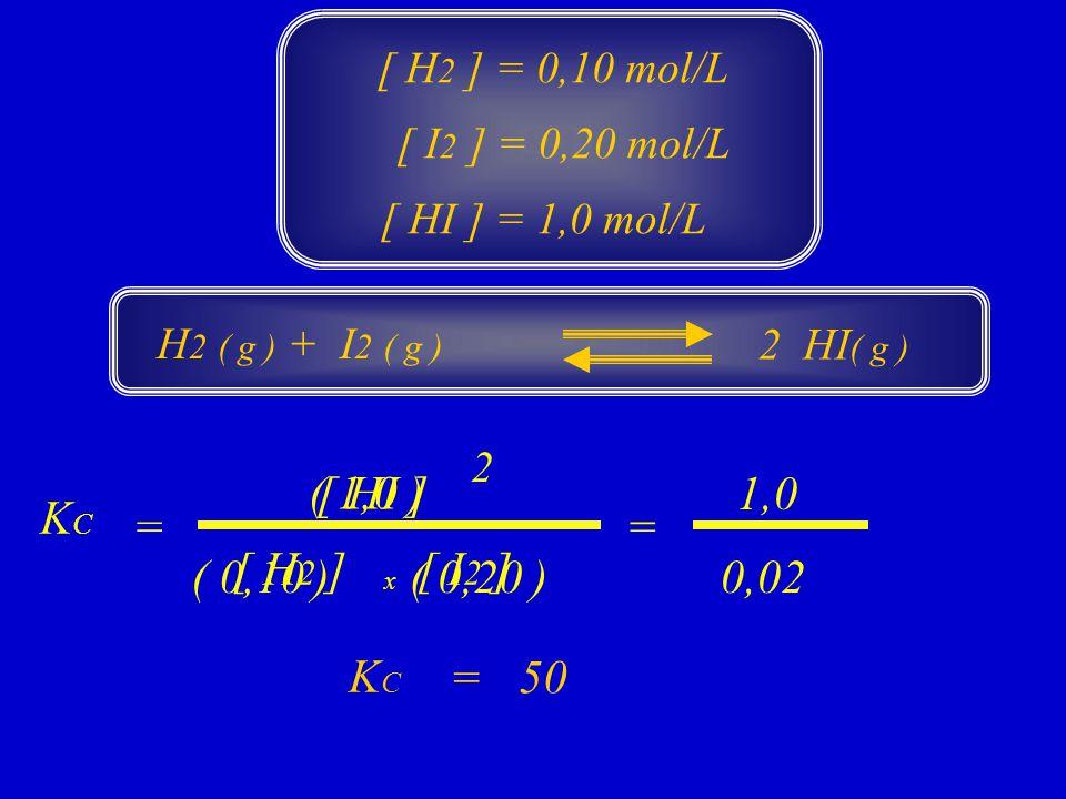 [ H 2 ] = 0,10 mol/L [ I 2 ] = 0,20 mol/L [ HI ] = 1,0 mol/L H 2 ( g ) + I 2 ( g ) 2 HI ( g ) = [ H 2 ][ I 2 ] [ HI ] 2 KCKC x ( 0,10 )( 0,20 ) ( 1,0