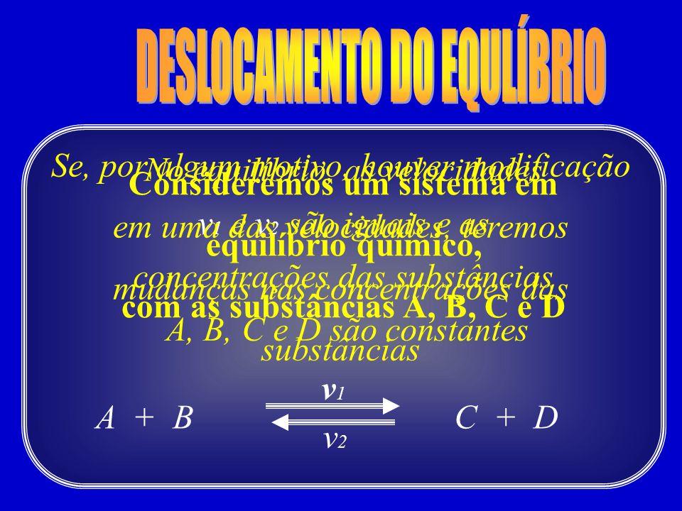 Consideremos um sistema em equilíbrio químico, com as substâncias A, B, C e D A + BC + D v1v1 v2v2 No equilíbrio, as velocidades v 1 e v 2 são iguais