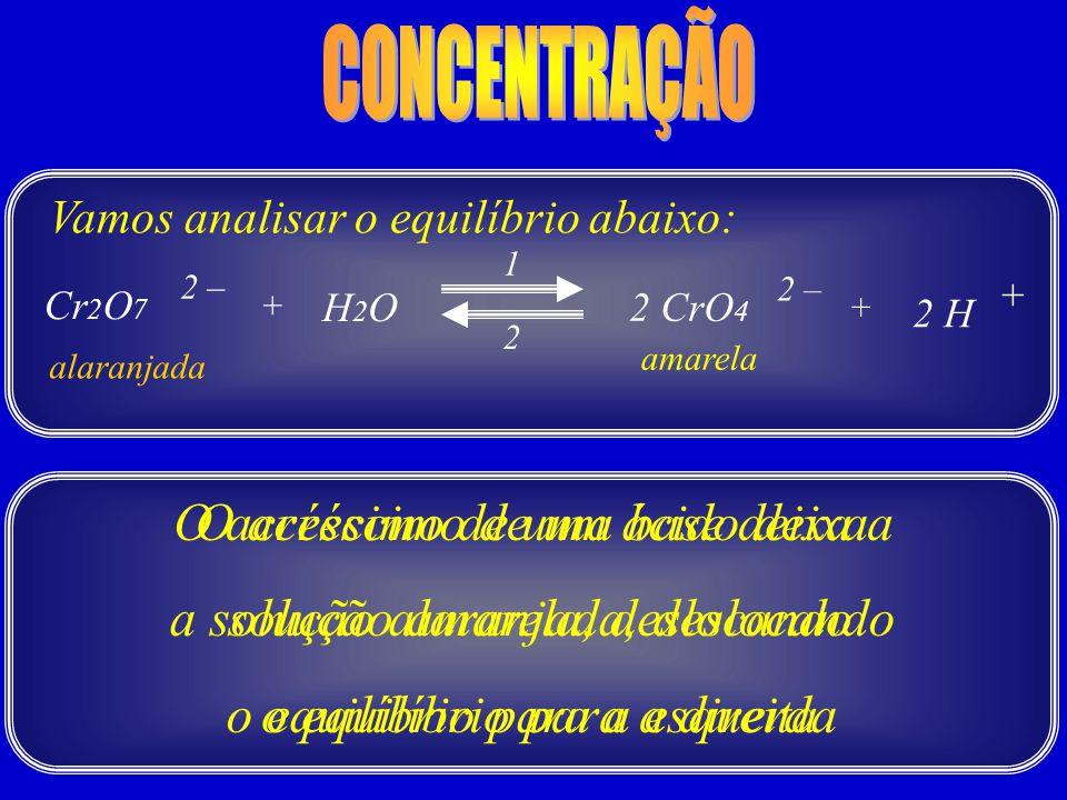 Vamos analisar o equilíbrio abaixo: Cr 2 O 7 1 2 2 H 2 – + H2OH2O 2 CrO 4 2 – + + alaranjada amarela O acréscimo de uma base deixa a solução amarela,