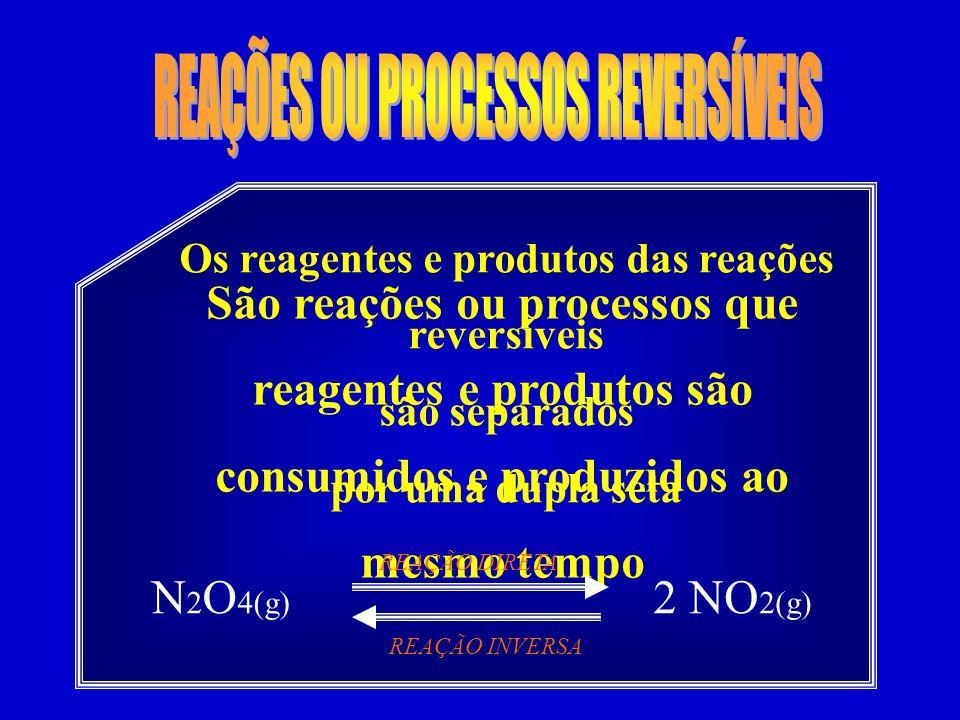 São reações ou processos que reagentes e produtos são consumidos e produzidos ao mesmo tempo Os reagentes e produtos das reações reversíveis são separ