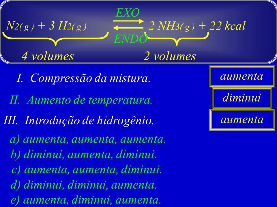N 2( g ) + 3 H 2( g ) 2 NH 3( g ) + 22 kcal I. Compressão da mistura. 4 volumes2 volumes aumenta II. Aumento de temperatura. EXO ENDO diminui III. Int