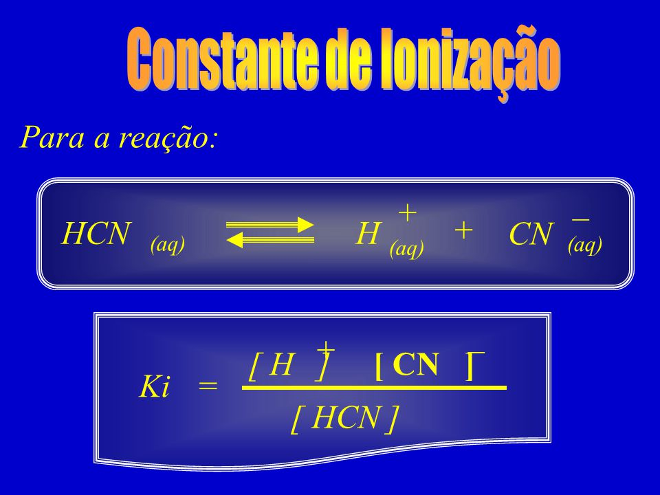 Para a reação: HCN (aq) H + + CN – =Ki [ H ][ CN ] [ HCN ] + –