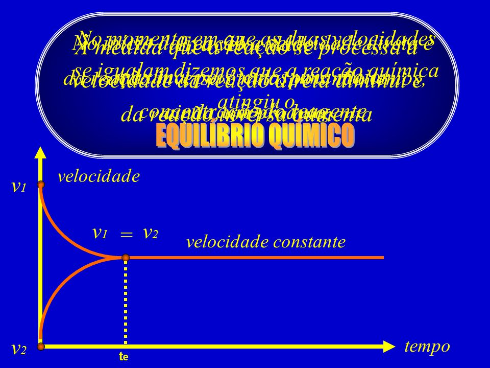 velocidade tempo E, a velocidade da reação inversa é nula, pois não temos, ainda, um produto No início da reação a velocidade direta é máxima, pois te