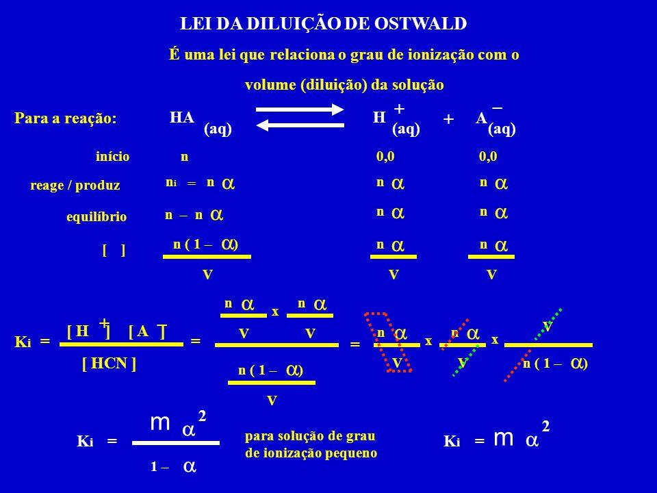 LEI DA DILUIÇÃO DE OSTWALD É uma lei que relaciona o grau de ionização com o volume (diluição) da solução Para a reação: HA (aq) H + + A – = KiKi [ H
