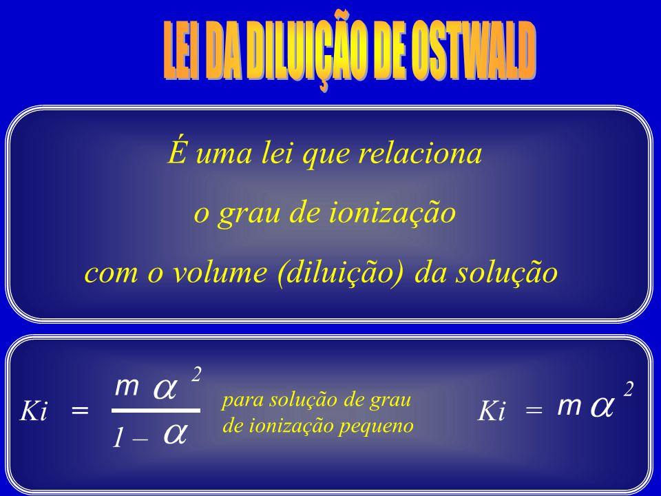 É uma lei que relaciona o grau de ionização com o volume (diluição) da solução Ki= m  2 1 –  para solução de grau de ionização pequeno Ki = m  2