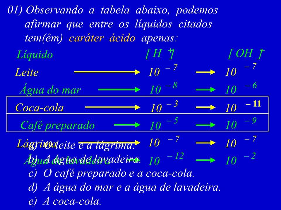 01) Observando a tabela abaixo, podemos afirmar que entre os líquidos citados tem(êm) caráter ácido apenas: Líquido Leite Água do mar Coca-cola Café p