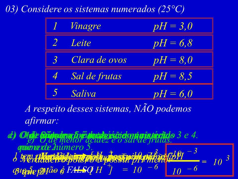 03) Considere os sistemas numerados (25°C) pH = 6,0 Saliva 5 pH = 8,5 Sal de frutas 4 pH = 8,0 Clara de ovos 3 pH = 6,8 Leite 2 pH = 3,0 Vinagre 1 A r