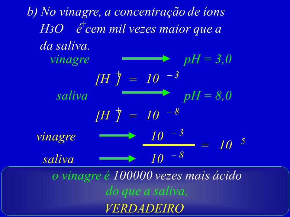 b) No vinagre, a concentração de íons H 3 O é cem mil vezes maior que a da saliva. + pH = 3,0vinagre saliva pH = 8,0 [H ] + = 10 – 3 [H ] + = 10 – 8 =