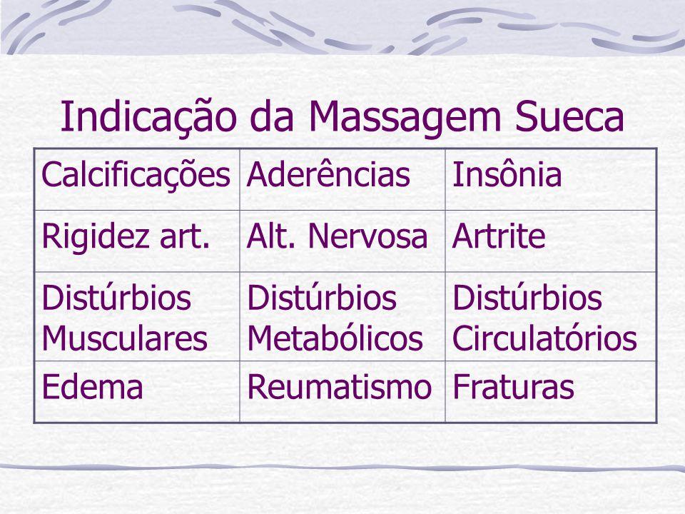 Indicação da Massagem Sueca CalcificaçõesAderênciasInsônia Rigidez art.Alt. NervosaArtrite Distúrbios Musculares Distúrbios Metabólicos Distúrbios Cir