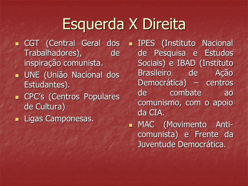 Esquerda X Direita  CGT (Central Geral dos Trabalhadores), de inspiração comunista.  UNE (União Nacional dos Estudantes).  CPC's (Centros Populares