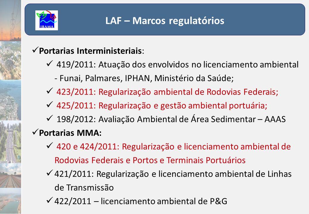 LAF – Marcos regulatórios  Portarias Interministeriais:  419/2011: Atuação dos envolvidos no licenciamento ambiental - Funai, Palmares, IPHAN, Minis