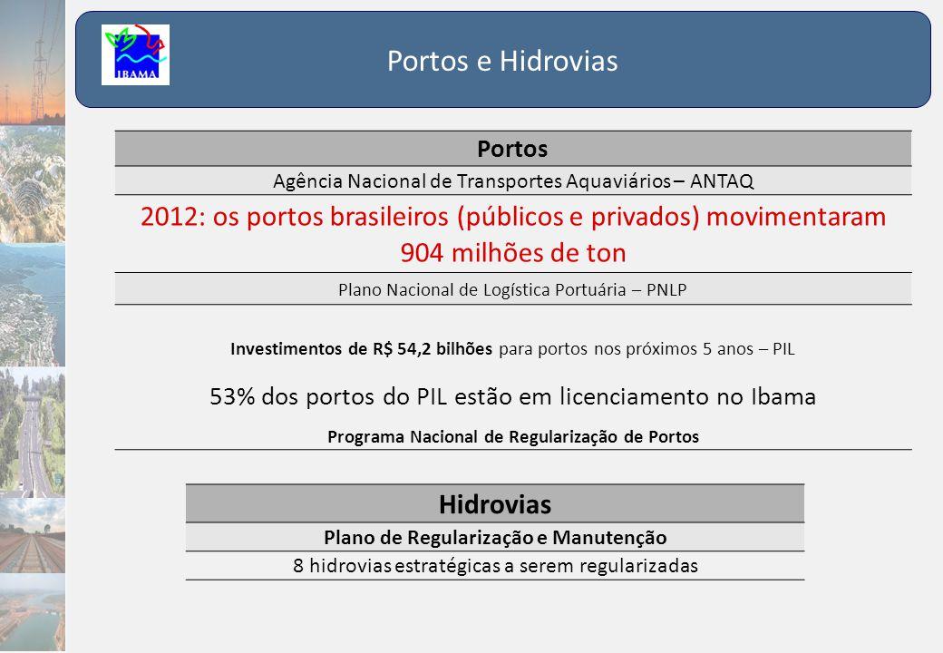 Portos e Hidrovias Portos Agência Nacional de Transportes Aquaviários – ANTAQ 2012: os portos brasileiros (públicos e privados) movimentaram 904 milhõ