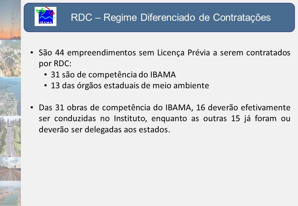 RDC – Regime Diferenciado de Contratações • São 44 empreendimentos sem Licença Prévia a serem contratados por RDC: • 31 são de competência do IBAMA •