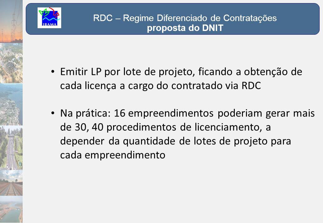 RDC – Regime Diferenciado de Contratações proposta do DNIT • Emitir LP por lote de projeto, ficando a obtenção de cada licença a cargo do contratado v