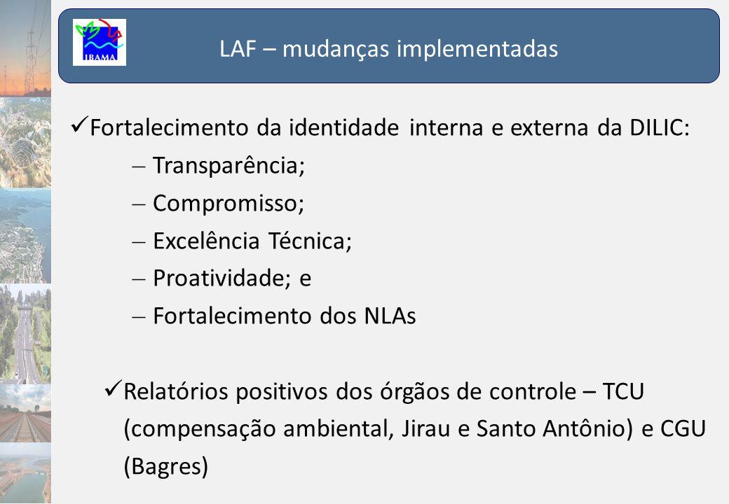 LAF – mudanças implementadas  Fortalecimento da identidade interna e externa da DILIC: – Transparência; – Compromisso; – Excelência Técnica; – Proati