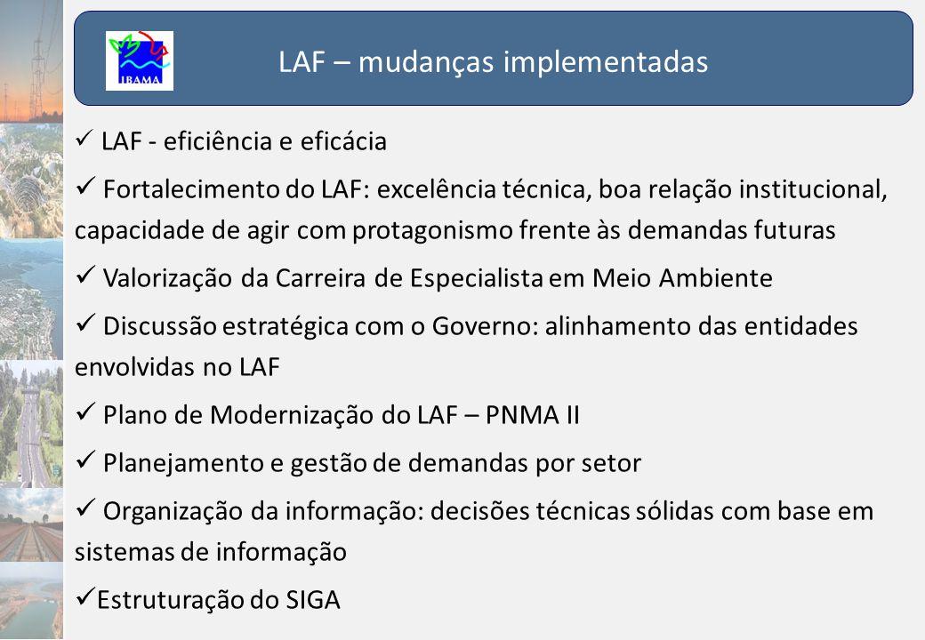 LAF – mudanças implementadas  LAF - eficiência e eficácia  Fortalecimento do LAF: excelência técnica, boa relação institucional, capacidade de agir