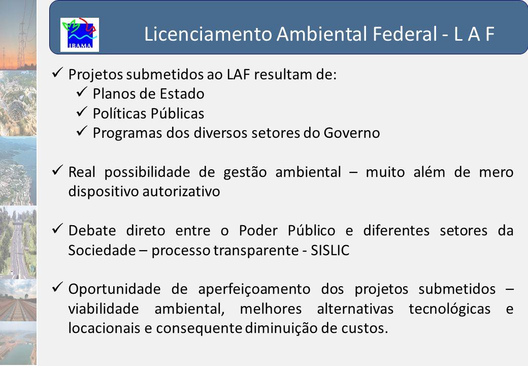  Projetos submetidos ao LAF resultam de:  Planos de Estado  Políticas Públicas  Programas dos diversos setores do Governo  Real possibilidade de