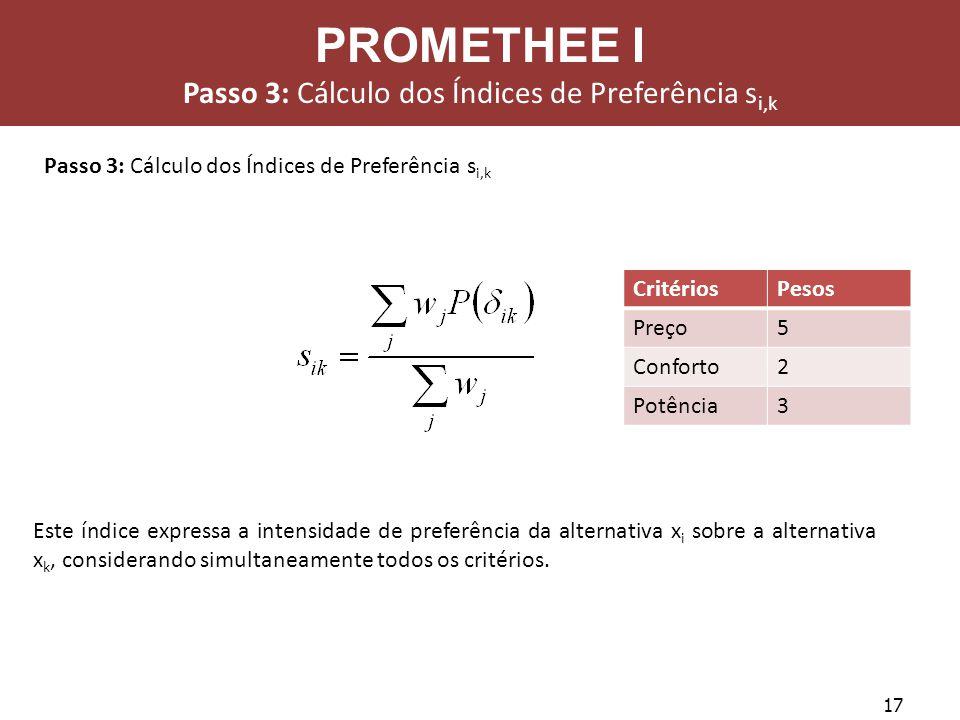 17 Passo 3: Cálculo dos Índices de Preferência s i,k Este índice expressa a intensidade de preferência da alternativa x i sobre a alternativa x k, con