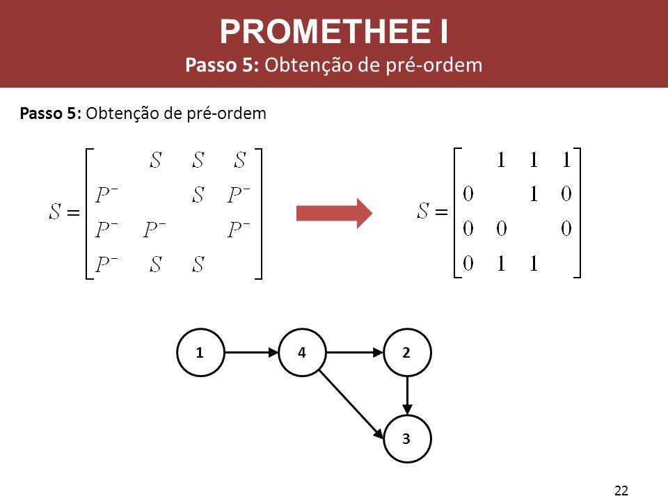 22 Passo 5: Obtenção de pré-ordem PROMETHEE I Passo 5: Obtenção de pré-ordem 12 3 4