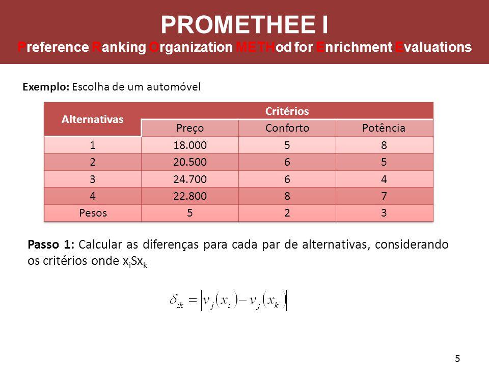 5 PROMETHEE I Preference Ranking Organization METHod for Enrichment Evaluations Exemplo: Escolha de um automóvel Passo 1: Calcular as diferenças para