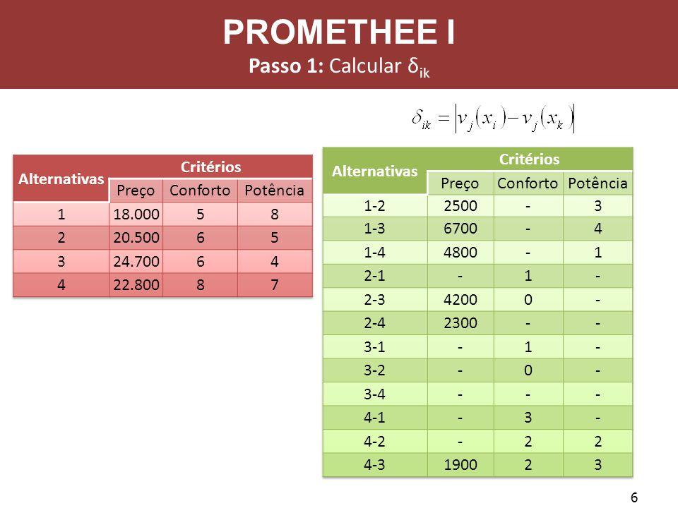 17 Passo 3: Cálculo dos Índices de Preferência s i,k Este índice expressa a intensidade de preferência da alternativa x i sobre a alternativa x k, considerando simultaneamente todos os critérios.