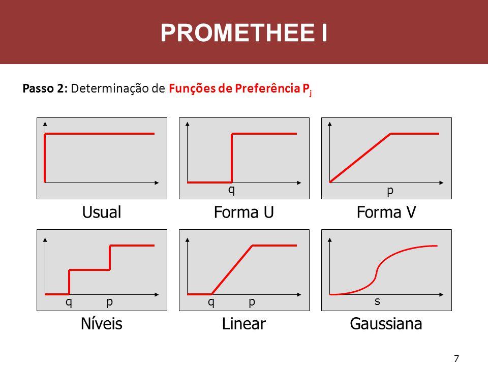 8 PROMETHEE I Passo 2: Determinação de Funções de Preferência P j Passo 1: Determinação de Funções de Preferência P j Usual