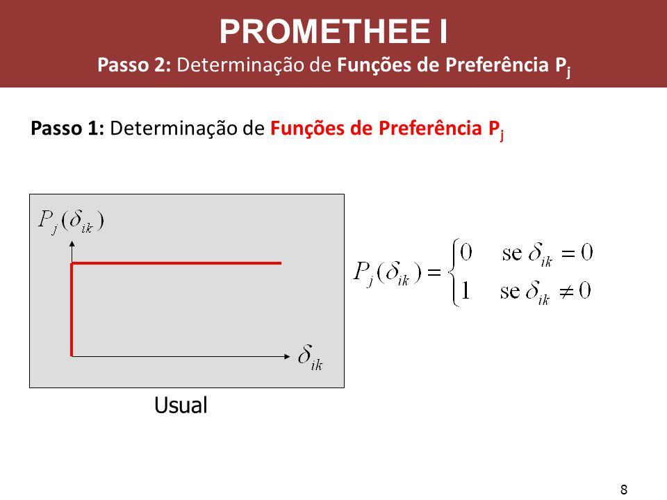 19 Passo 4: Calculo dos fluxos de superação positivo ϕ + e negativo ϕ - ϕ- expressa como a alternativa x i é superada pelas demais.