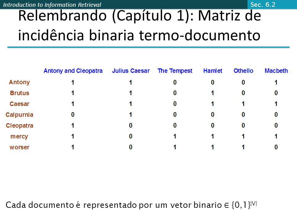 Introduction to Information Retrieval Relembrando (Capítulo 1): Matriz de incidência binaria termo-documento Cada documento é representado por um vetor binario ∈ {0,1} |V| Sec.