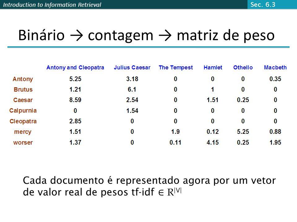 Introduction to Information Retrieval Binário → contagem → matriz de peso Cada documento é representado agora por um vetor de valor real de pesos tf-i