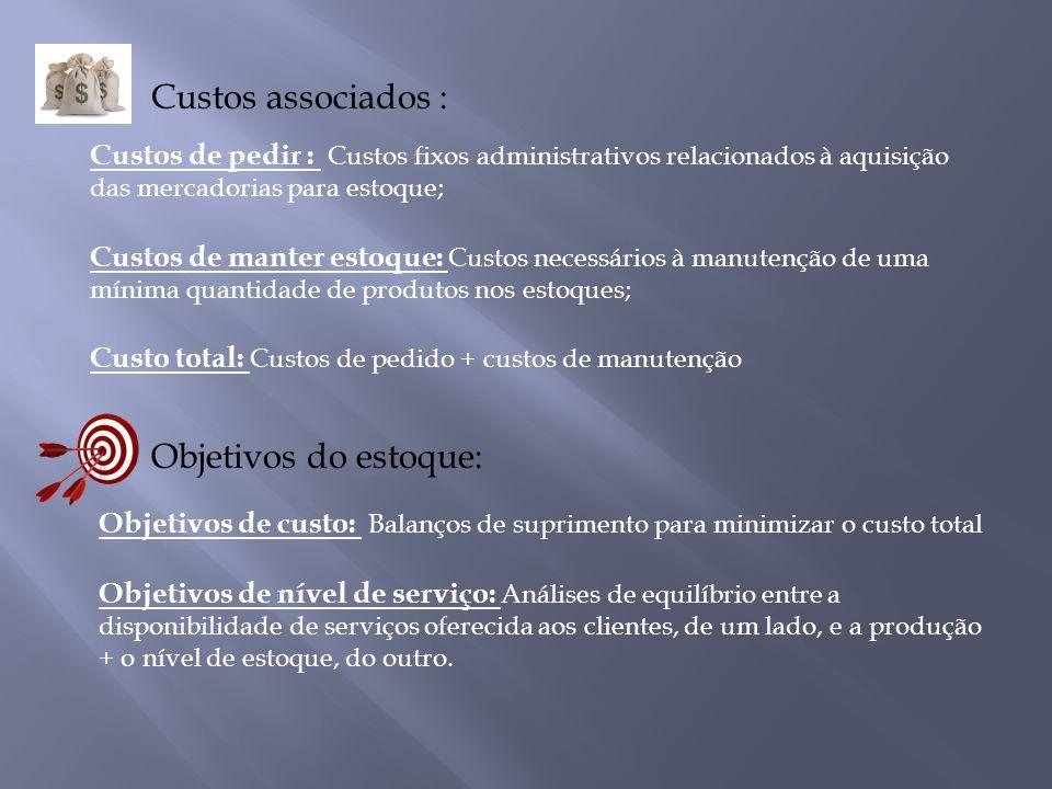Custos associados : Custos de pedir : Custos fixos administrativos relacionados à aquisição das mercadorias para estoque; Custos de manter estoque: Cu