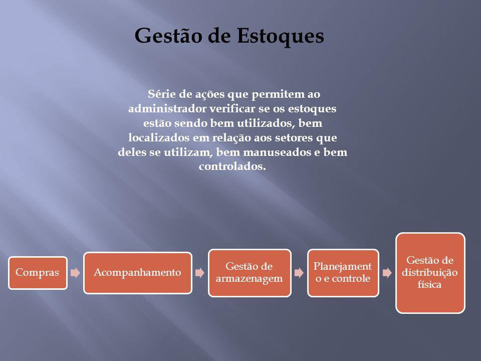 Gestão de Estoques Série de ações que permitem ao administrador verificar se os estoques estão sendo bem utilizados, bem localizados em relação aos se
