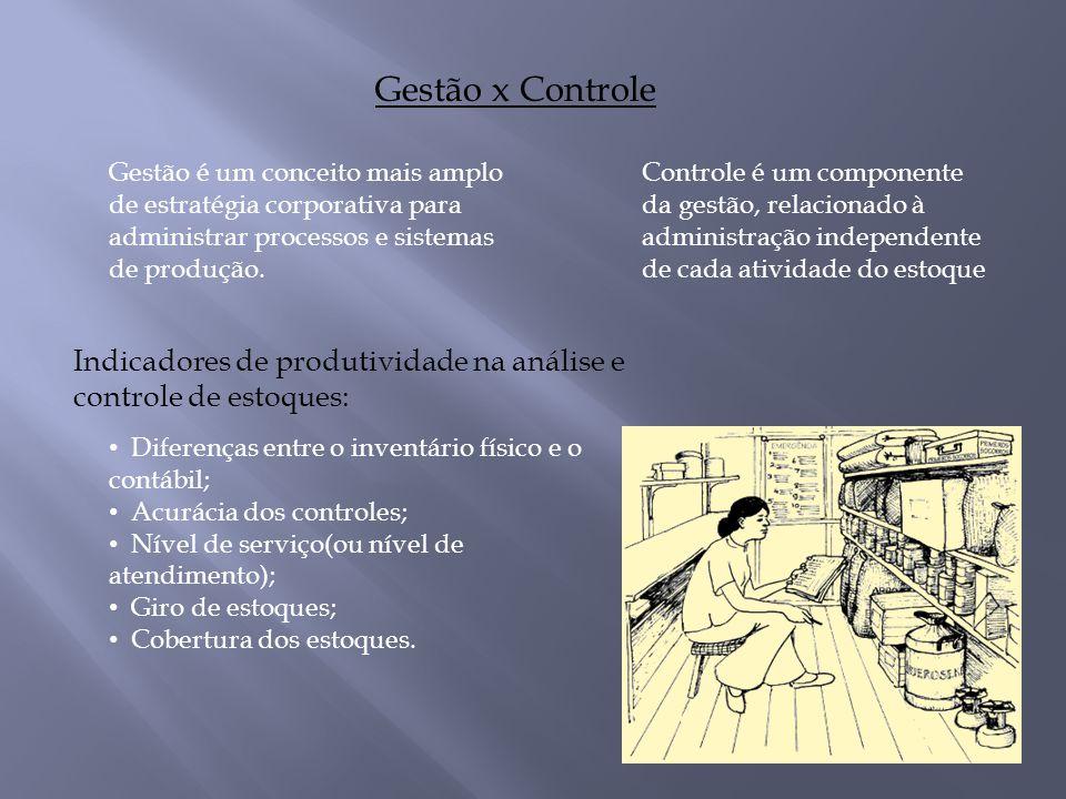 Gestão x Controle Gestão é um conceito mais amplo de estratégia corporativa para administrar processos e sistemas de produção. • Diferenças entre o in