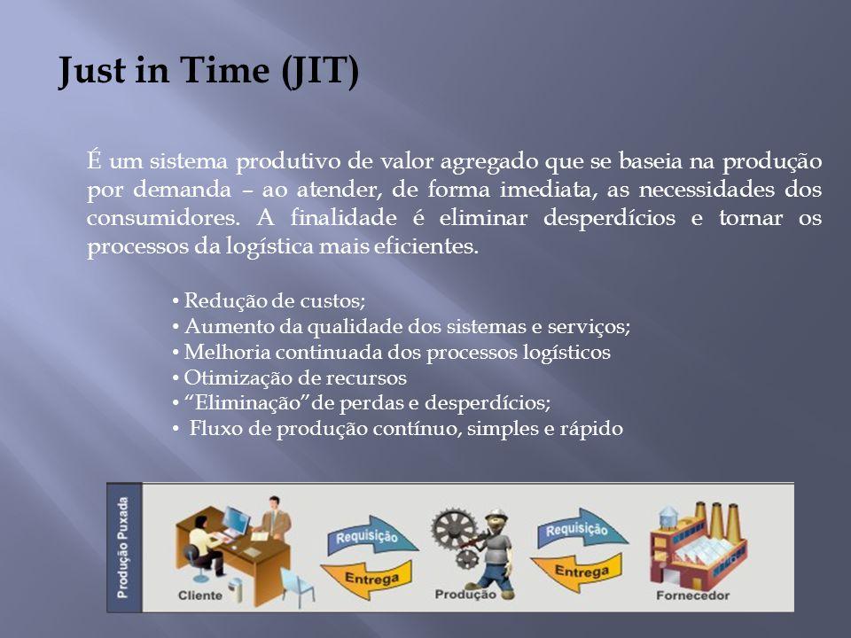 Just in Time (JIT) É um sistema produtivo de valor agregado que se baseia na produção por demanda – ao atender, de forma imediata, as necessidades dos