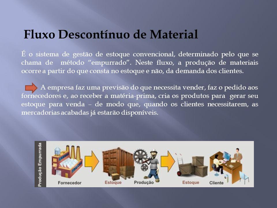 """Fluxo Descontínuo de Material É o sistema de gestão de estoque convencional, determinado pelo que se chama de método """"empurrado"""". Neste fluxo, a produ"""