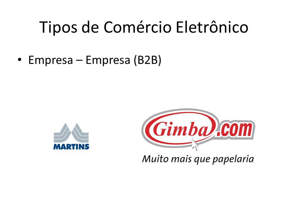 Tipos de Comércio Eletrônico • Empresa – Empresa (B2B)