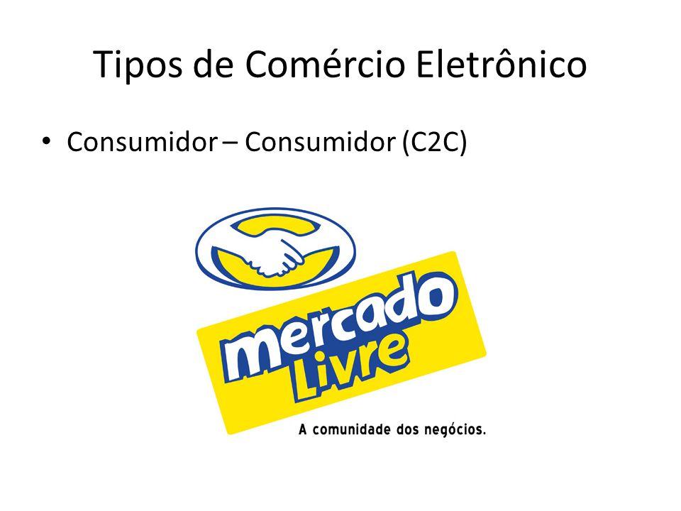 Tipos de Comércio Eletrônico • Consumidor – Consumidor (C2C)