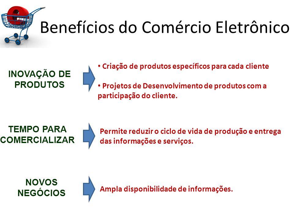 Benefícios do Comércio Eletrônico • Criação de produtos específicos para cada cliente • Projetos de Desenvolvimento de produtos com a participação do