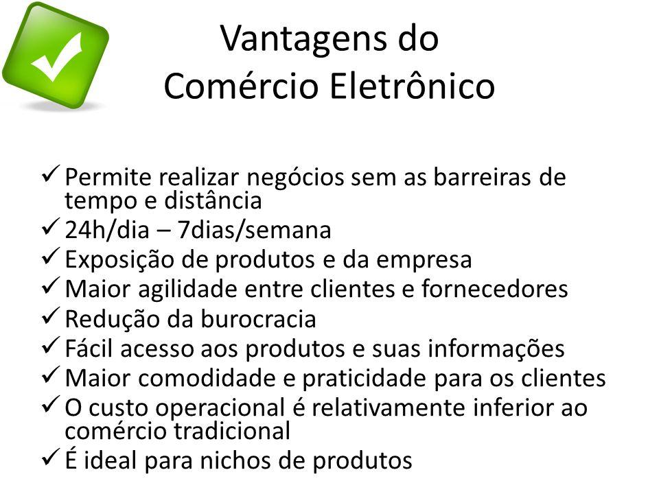 Vantagens do Comércio Eletrônico  Permite realizar negócios sem as barreiras de tempo e distância  24h/dia – 7dias/semana  Exposição de produtos e