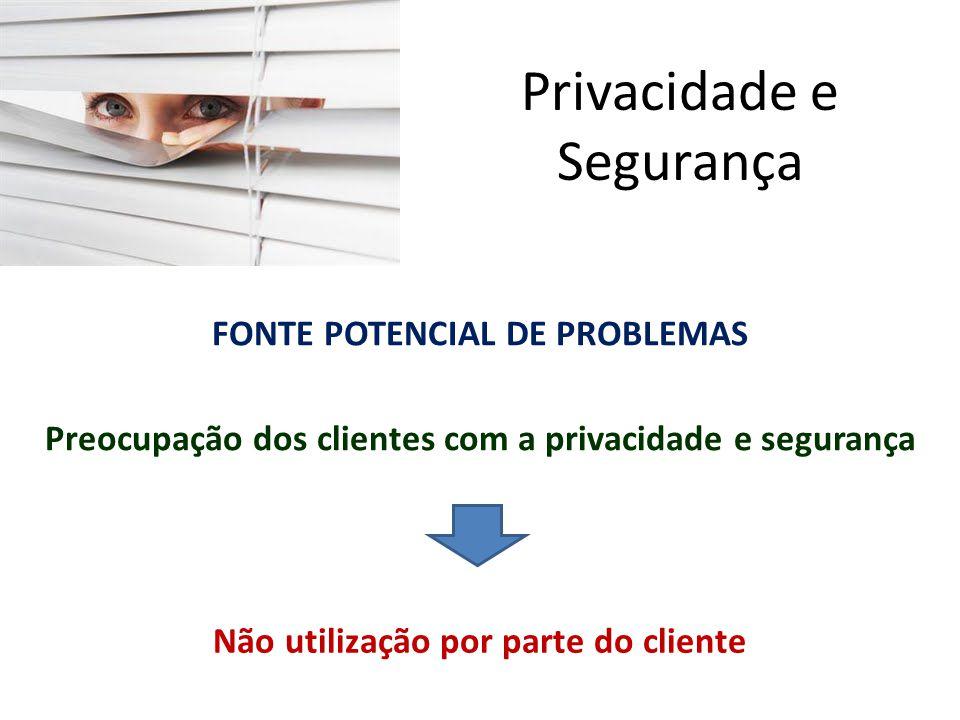 Privacidade e Segurança FONTE POTENCIAL DE PROBLEMAS Preocupação dos clientes com a privacidade e segurança Não utilização por parte do cliente