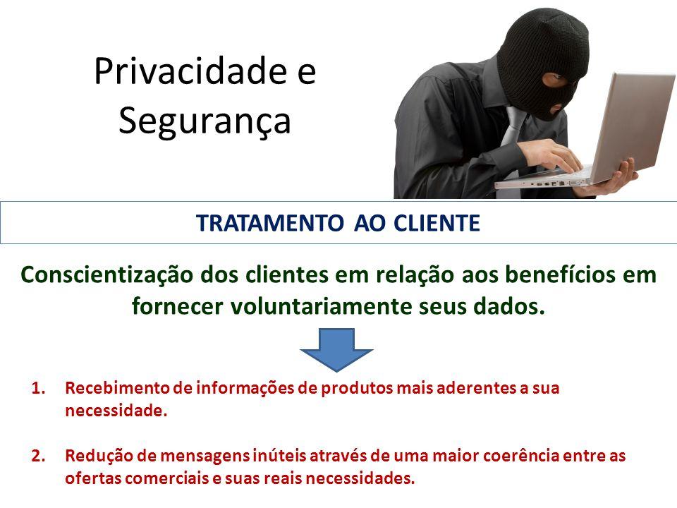 TRATAMENTO AO CLIENTE Conscientização dos clientes em relação aos benefícios em fornecer voluntariamente seus dados. 1.Recebimento de informações de p