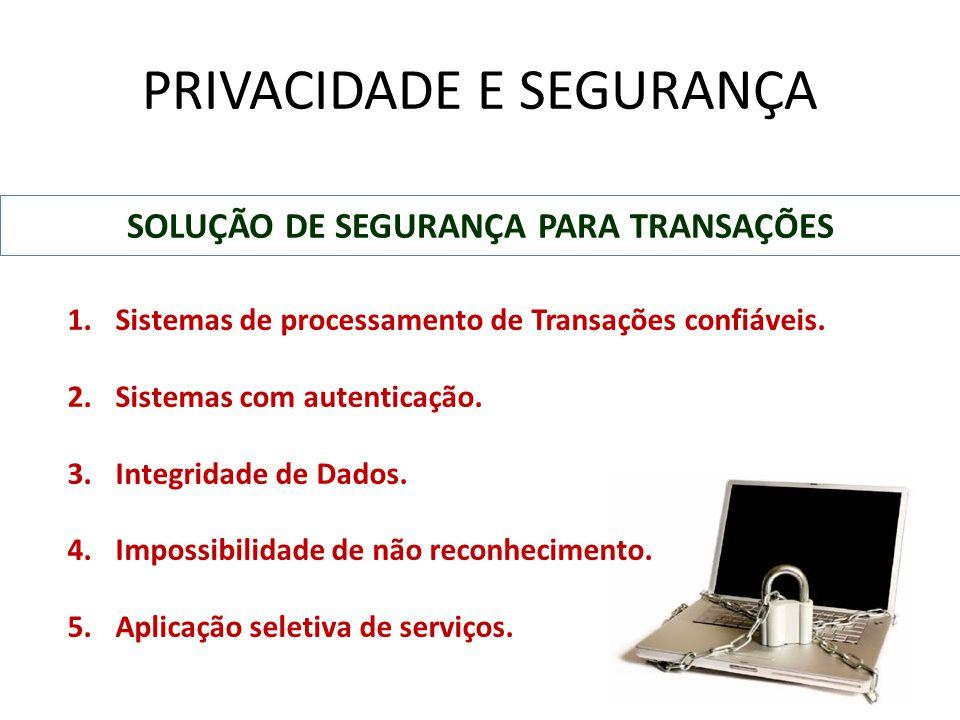 PRIVACIDADE E SEGURANÇA SOLUÇÃO DE SEGURANÇA PARA TRANSAÇÕES 1.Sistemas de processamento de Transações confiáveis. 2.Sistemas com autenticação. 3.Inte