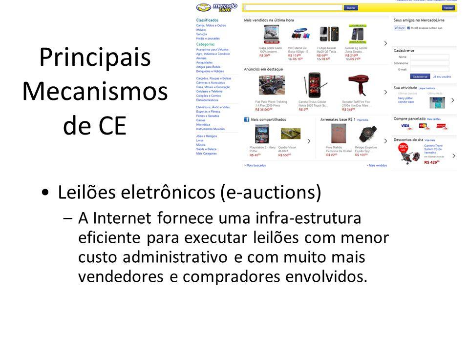 •Leilões eletrônicos (e-auctions) –A Internet fornece uma infra-estrutura eficiente para executar leilões com menor custo administrativo e com muito m