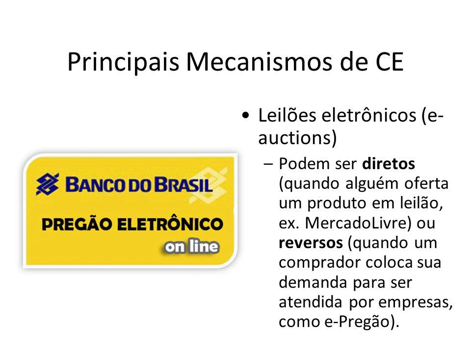 •Leilões eletrônicos (e- auctions) –Podem ser diretos (quando alguém oferta um produto em leilão, ex. MercadoLivre) ou reversos (quando um comprador c