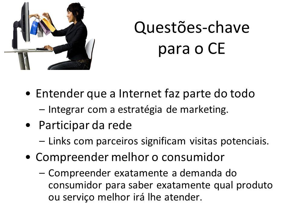 Questões-chave para o CE •Entender que a Internet faz parte do todo –Integrar com a estratégia de marketing. • Participar da rede –Links com parceiros