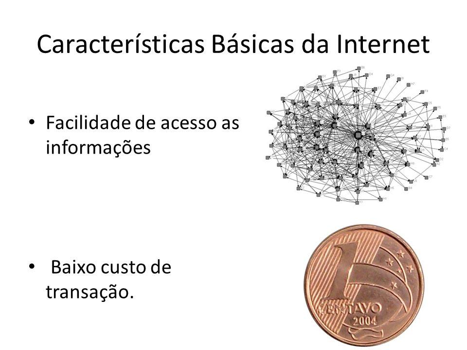 Características Básicas da Internet • Facilidade de acesso as informações • Baixo custo de transação.