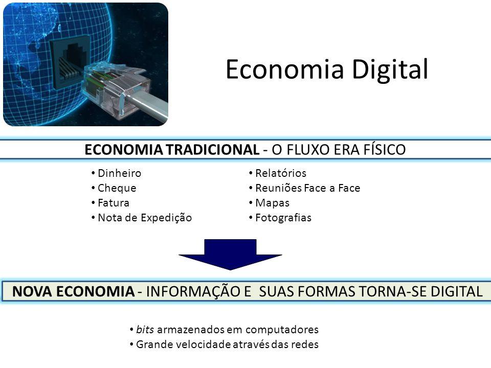 Economia Digital ECONOMIA TRADICIONAL - O FLUXO ERA FÍSICO • Dinheiro • Cheque • Fatura • Nota de Expedição • Relatórios • Reuniões Face a Face • Mapa